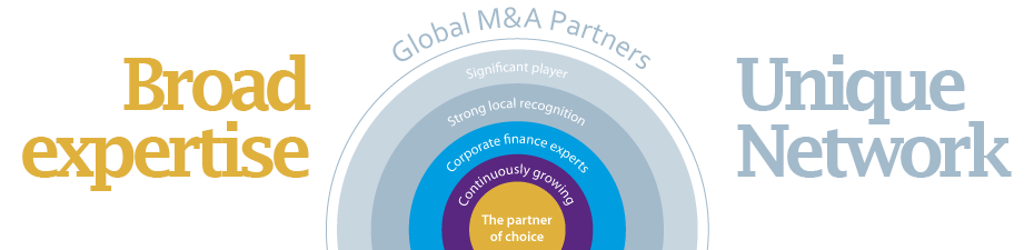 Global M&A is your team of advisors connected across the continents through local offices.